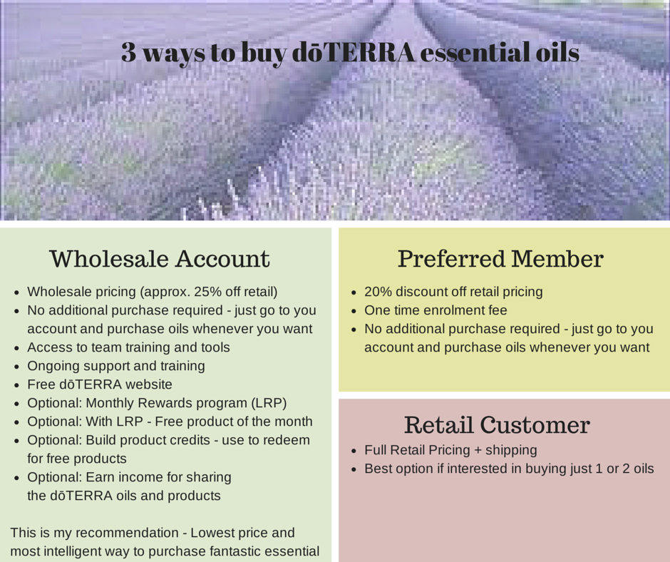 3 ways to buy dōTERRA essential oils